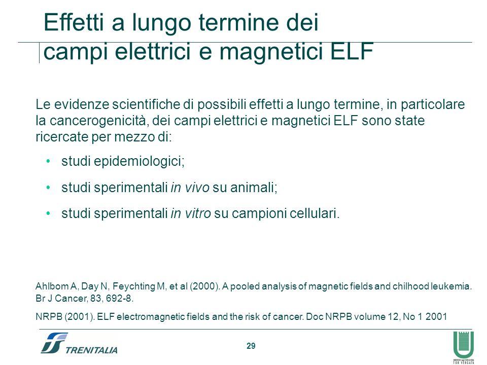 Effetti a lungo termine dei campi elettrici e magnetici ELF