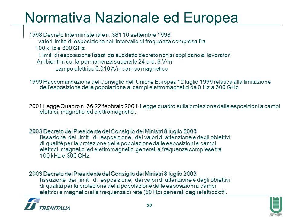 Normativa Nazionale ed Europea