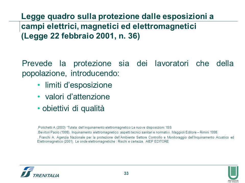 Legge quadro sulla protezione dalle esposizioni a campi elettrici, magnetici ed elettromagnetici