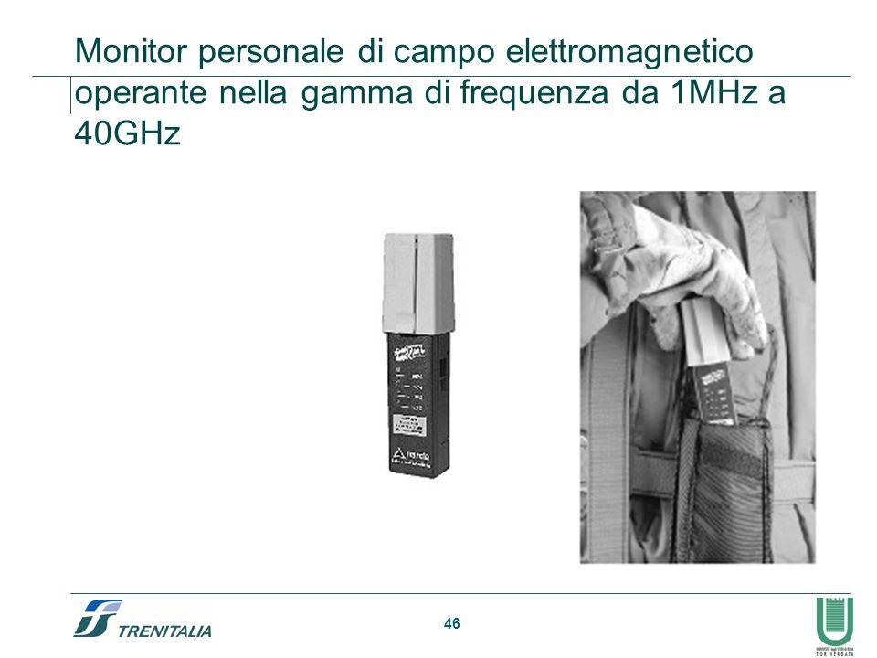 Monitor personale di campo elettromagnetico operante nella gamma di frequenza da 1MHz a 40GHz