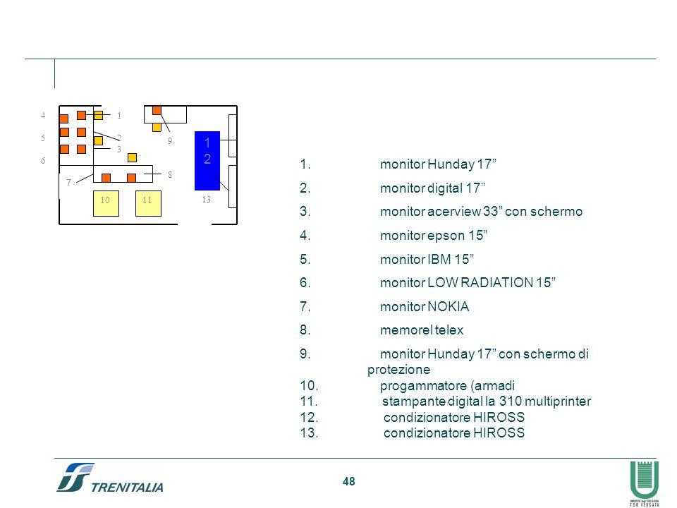 3. monitor acerview 33 con schermo 4. monitor epson 15