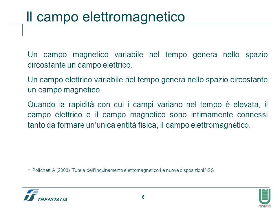 Il campo elettromagnetico