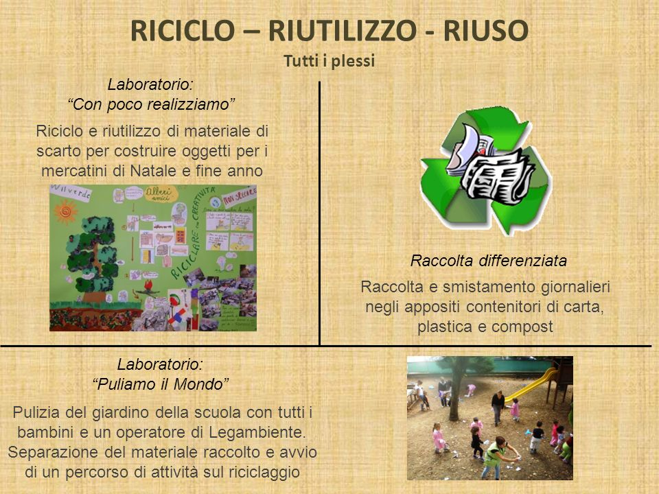 RICICLO – RIUTILIZZO - RIUSO
