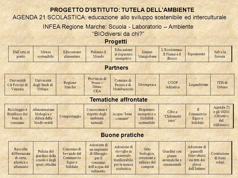 PROGETTO D ISTITUTO: TUTELA DELL AMBIENTE