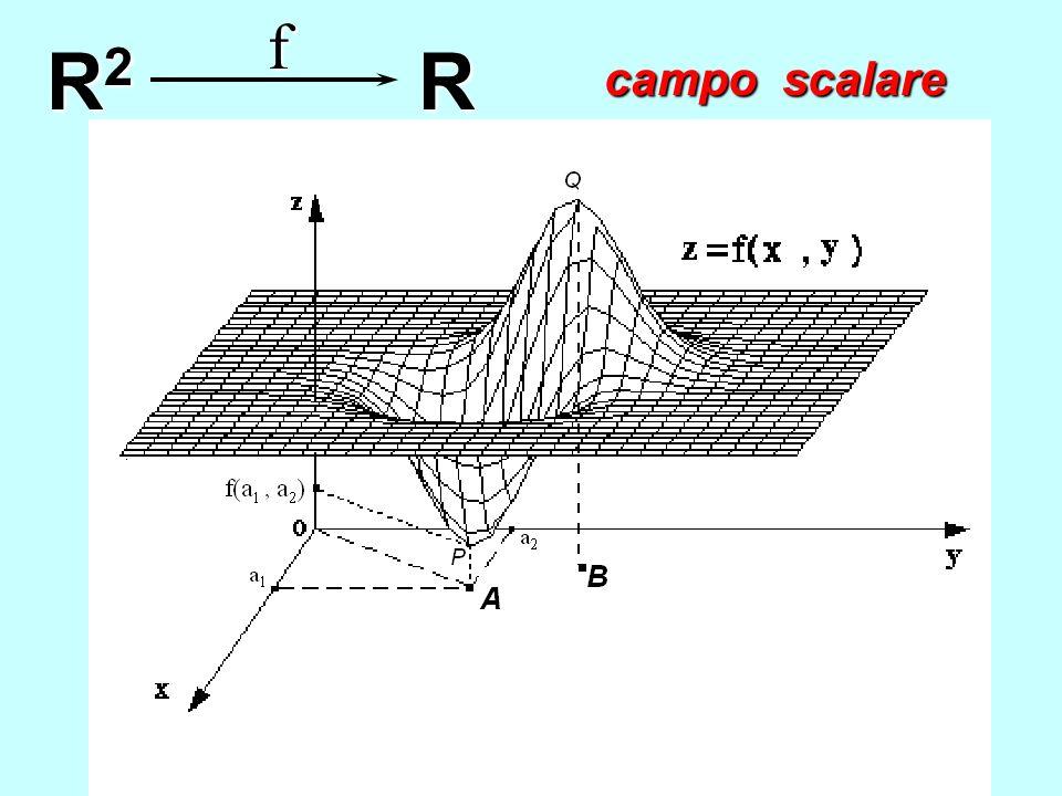 R2 R f campo scalare
