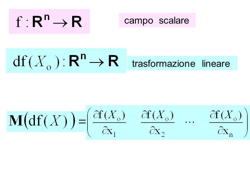 campo scalare trasformazione lineare