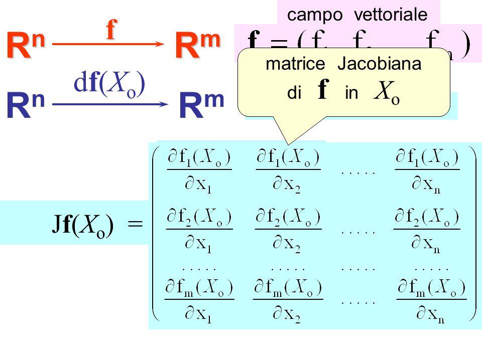 Rn Rm Rn Rm f df(Xo) Jf(Xo) = M( df(Xo) ) = campo vettoriale