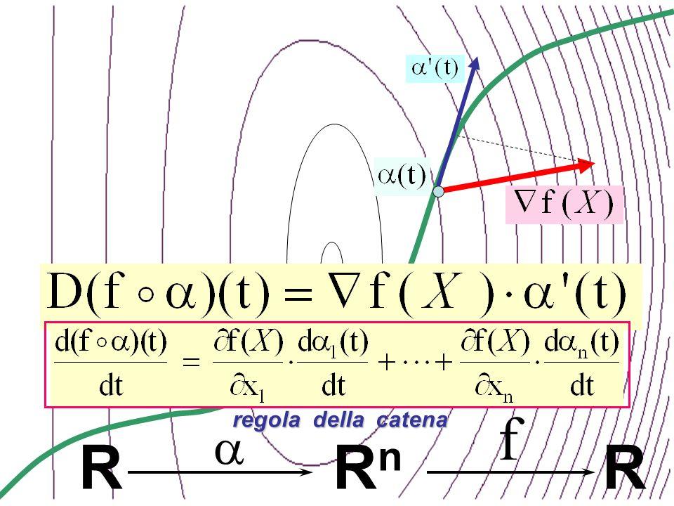 X f regola della catena a R Rn R