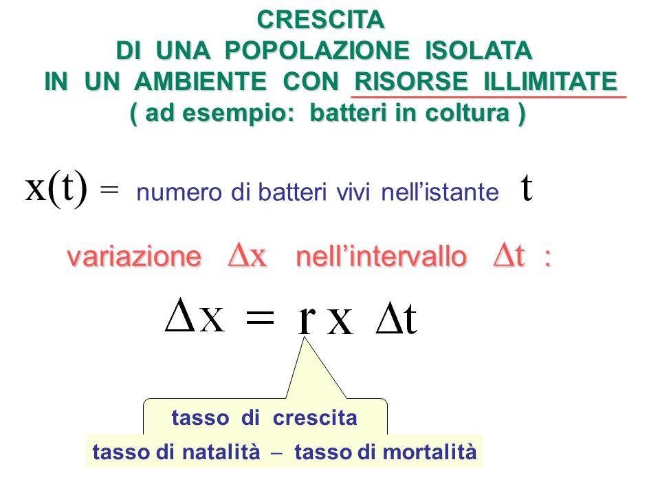 x(t) Crescita di batteri = numero di batteri vivi nell'istante t