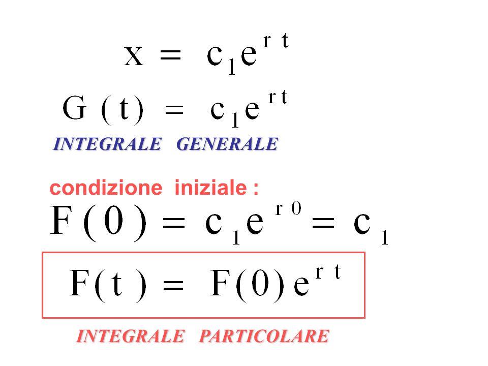 Condizione iniziale condizione iniziale : INTEGRALE GENERALE