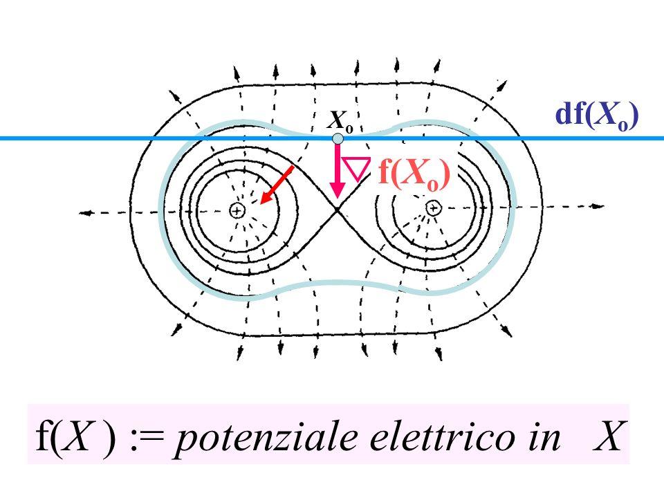 f(X ) := potenziale elettrico in X