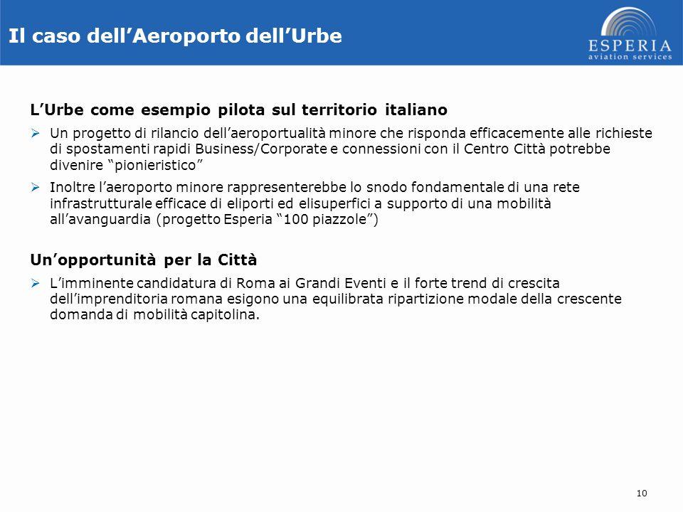 Il caso dell'Aeroporto dell'Urbe