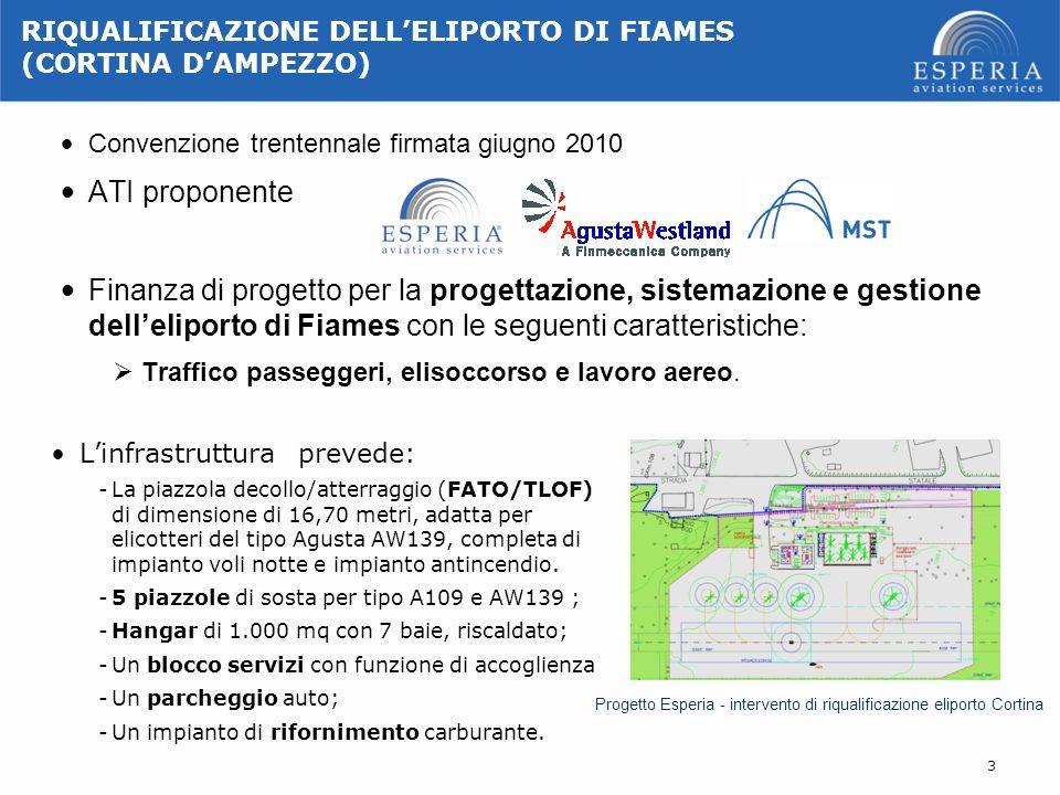 RIQUALIFICAZIONE DELL'ELIPORTO DI FIAMES (CORTINA D'AMPEZZO)