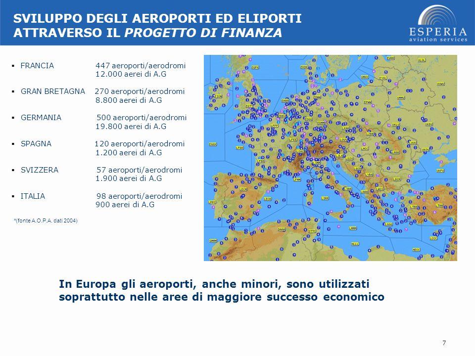 SVILUPPO DEGLI AEROPORTI ED ELIPORTI ATTRAVERSO IL PROGETTO DI FINANZA