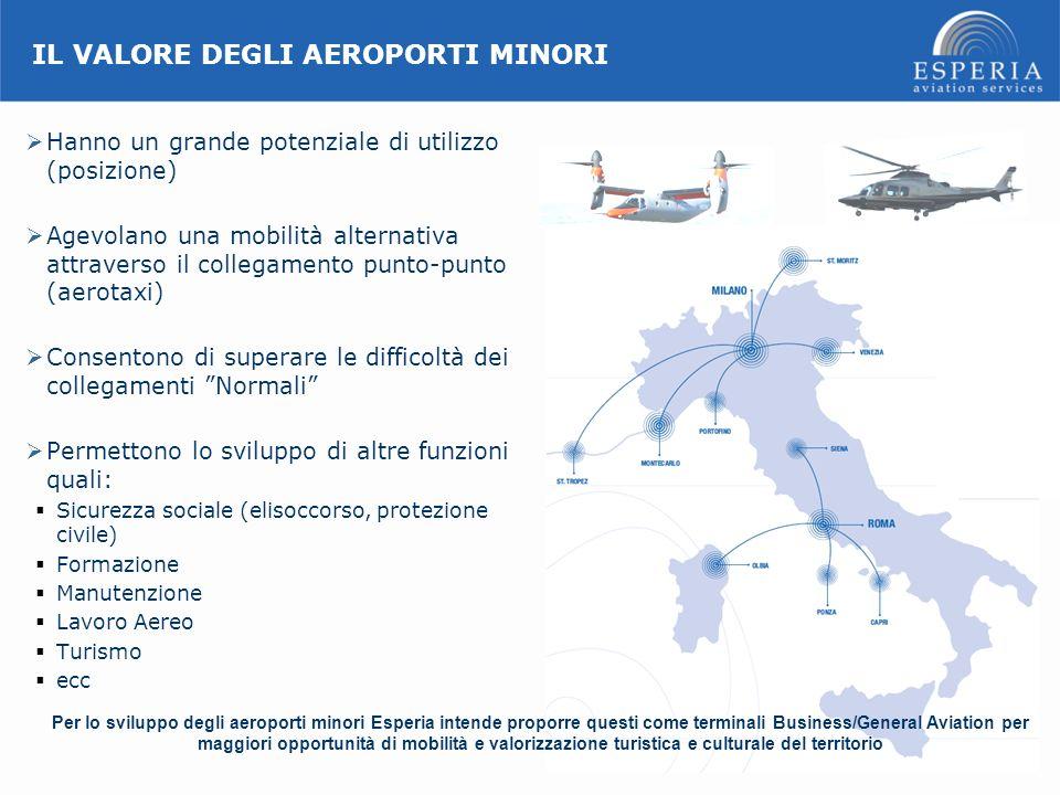 IL VALORE DEGLI AEROPORTI MINORI