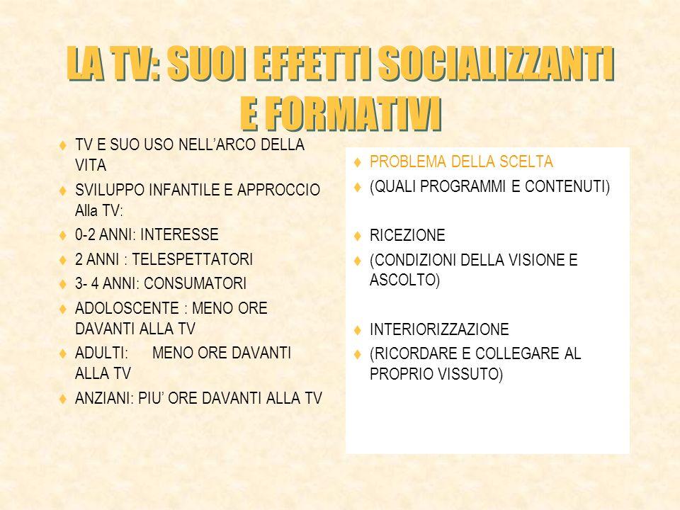 LA TV: SUOI EFFETTI SOCIALIZZANTI E FORMATIVI