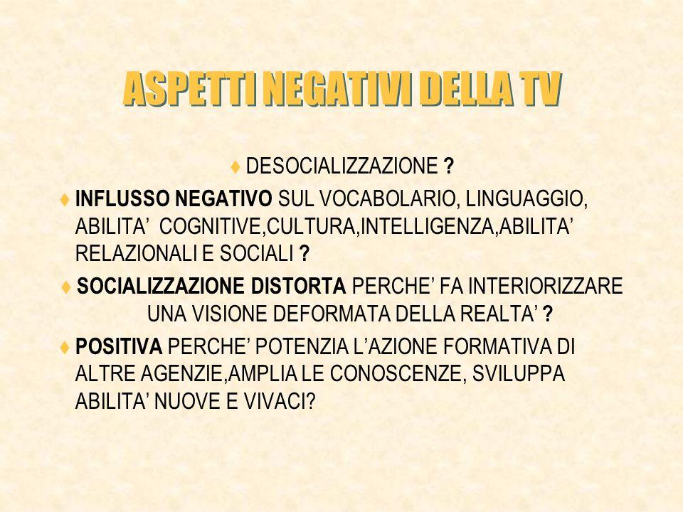 ASPETTI NEGATIVI DELLA TV