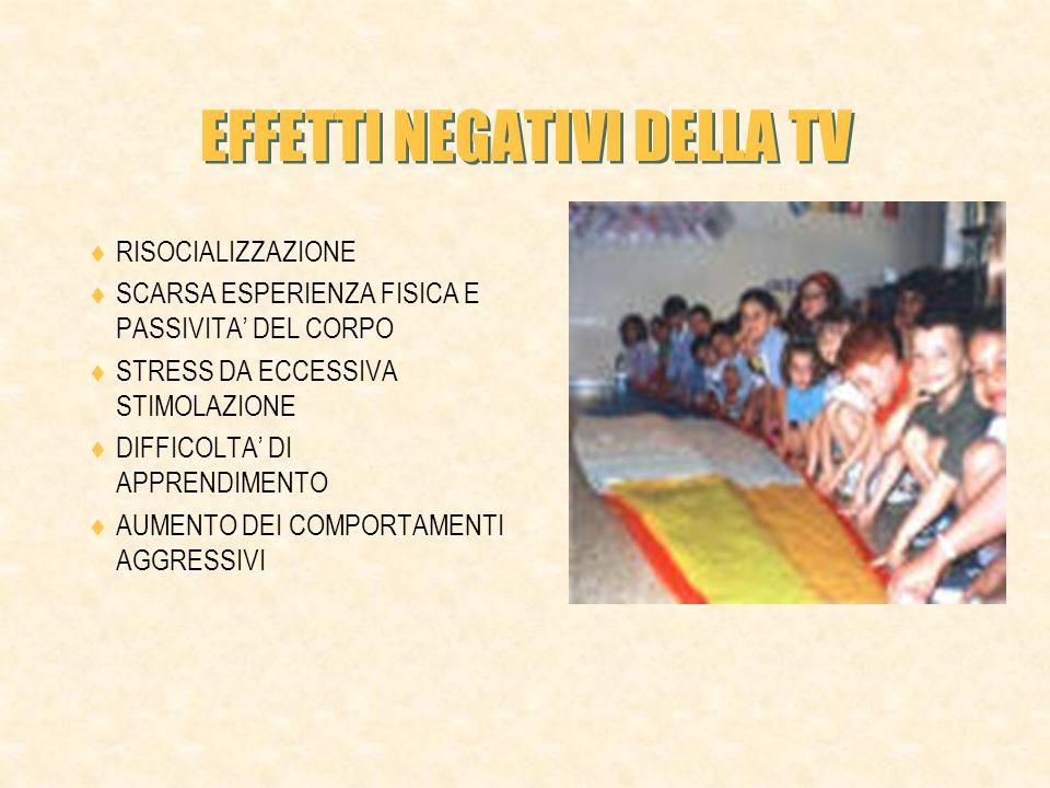 EFFETTI NEGATIVI DELLA TV