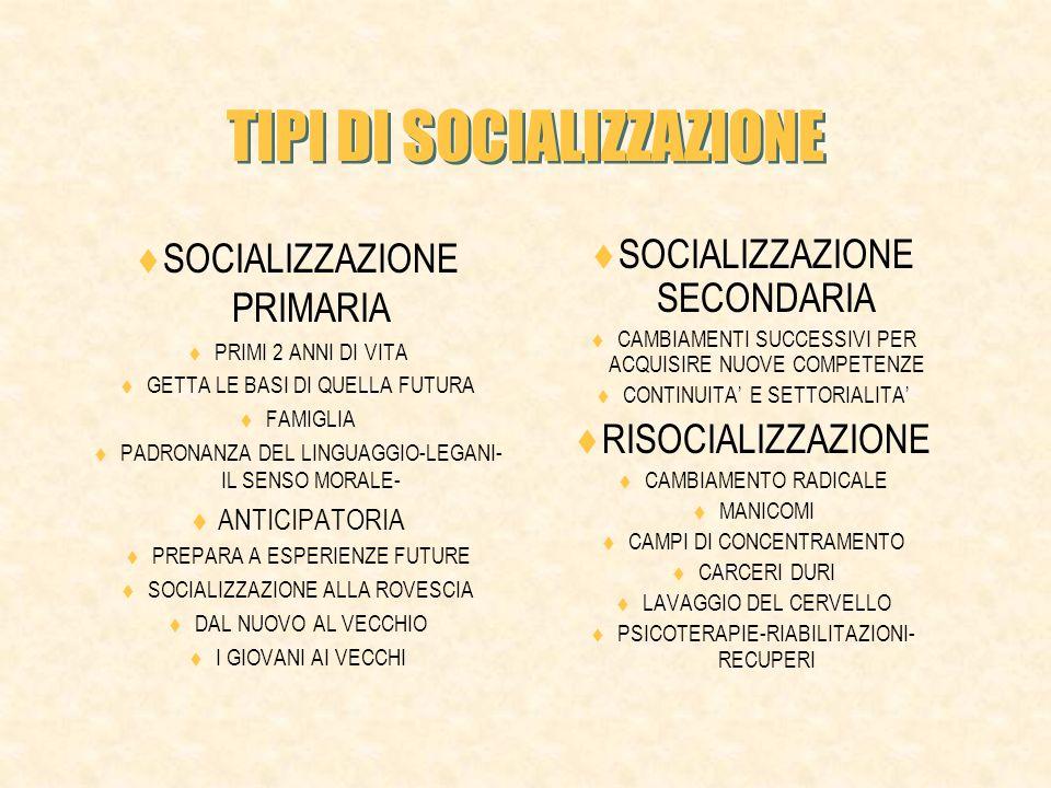 TIPI DI SOCIALIZZAZIONE