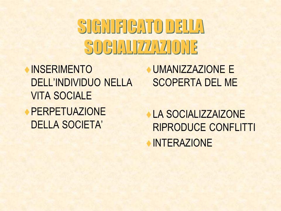 SIGNIFICATO DELLA SOCIALIZZAZIONE