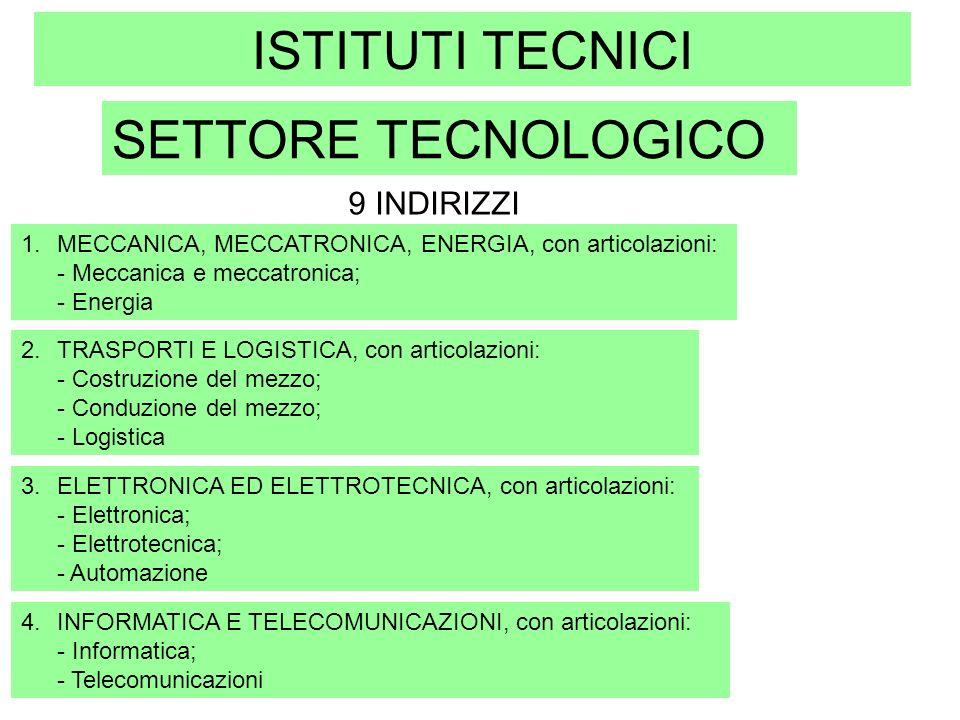 ISTITUTI TECNICI SETTORE TECNOLOGICO 9 INDIRIZZI