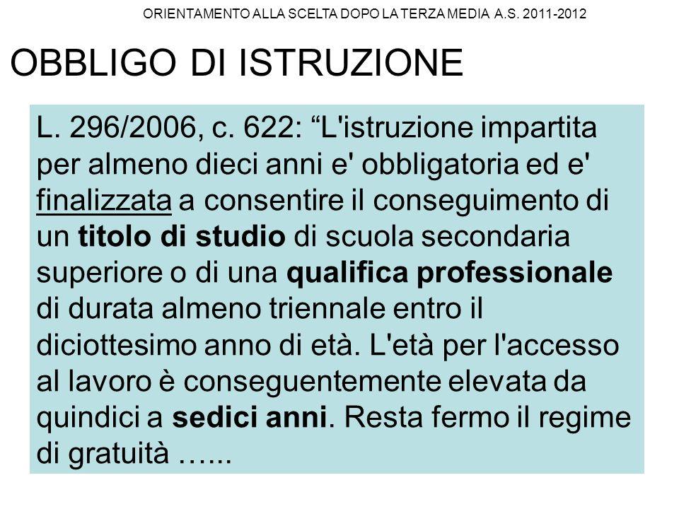 ORIENTAMENTO ALLA SCELTA DOPO LA TERZA MEDIA A.S. 2011-2012
