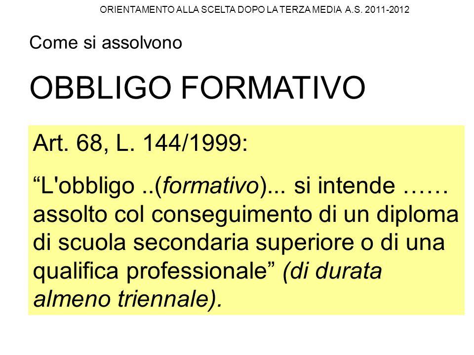 OBBLIGO FORMATIVO Art. 68, L. 144/1999: