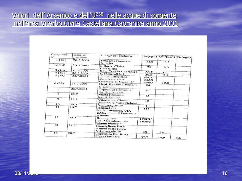Valori dell' Arsenico e dell'U238 nelle acque di sorgente nell'area Viterbo Civita Castellana Capranica anno 2001
