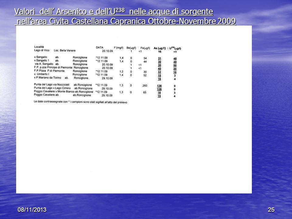 Valori dell' Arsenico e dell'U238 nelle acque di sorgente nell'area Civita Castellana Capranica Ottobre-Novembre 2009