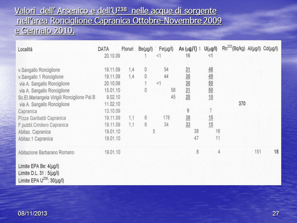 Valori dell' Arsenico e dell'U238 nelle acque di sorgente nell'area Ronciglione Capranica Ottobre-Novembre 2009 e Gennaio 2010.