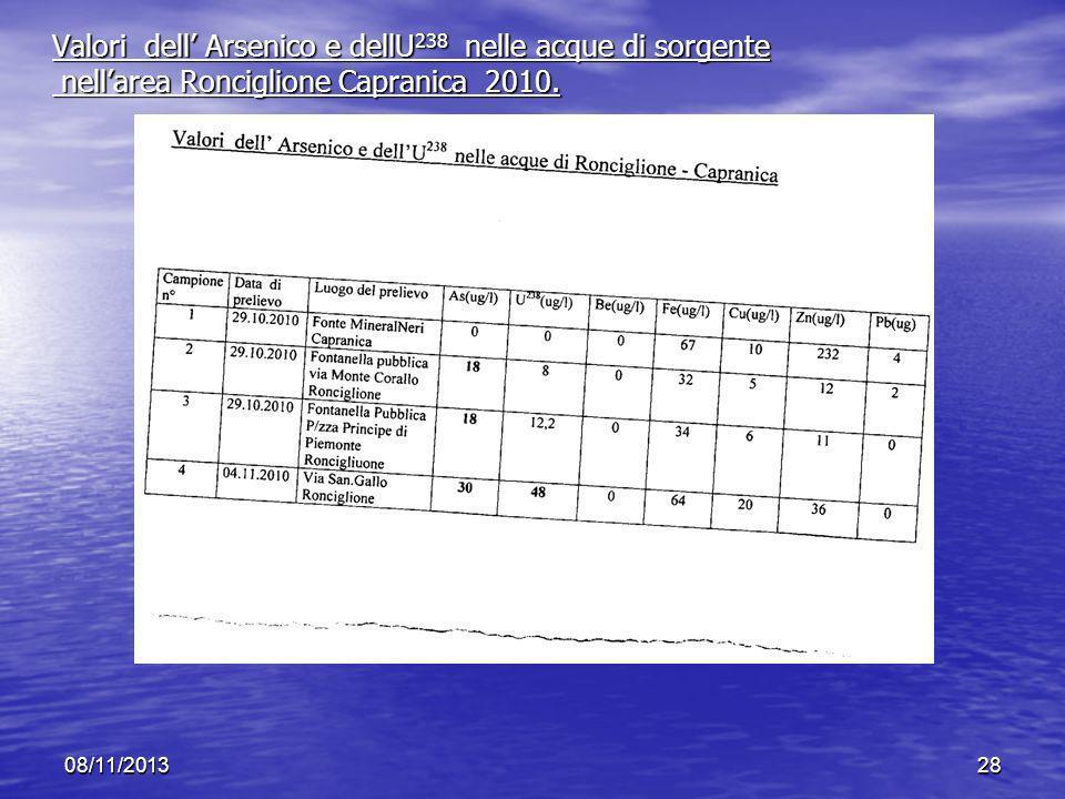 Valori dell' Arsenico e dellU238 nelle acque di sorgente nell'area Ronciglione Capranica 2010.