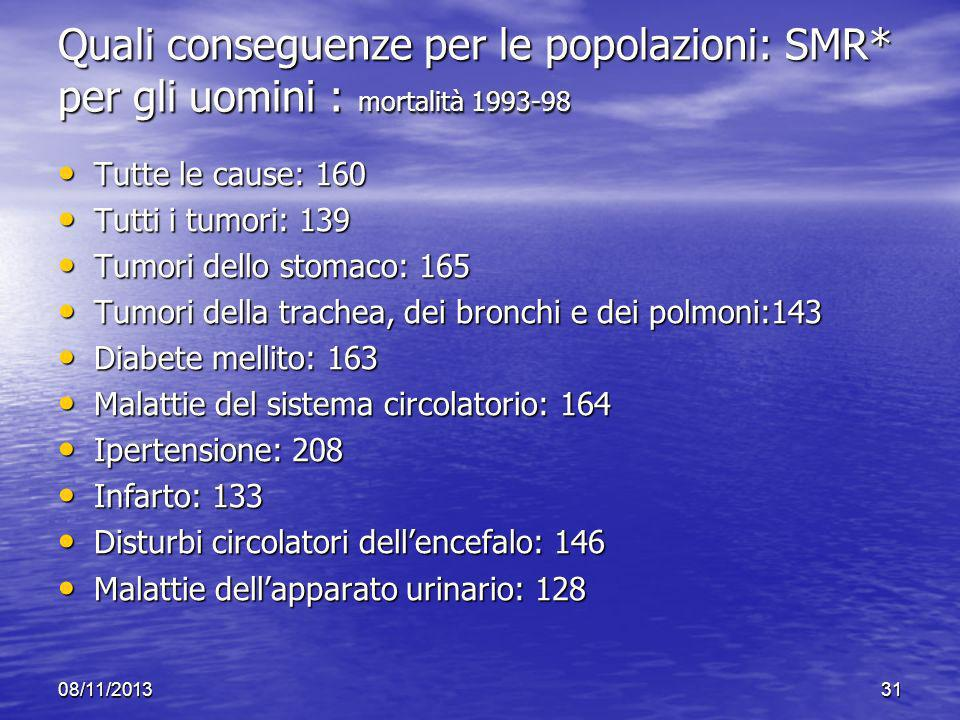 Quali conseguenze per le popolazioni: SMR