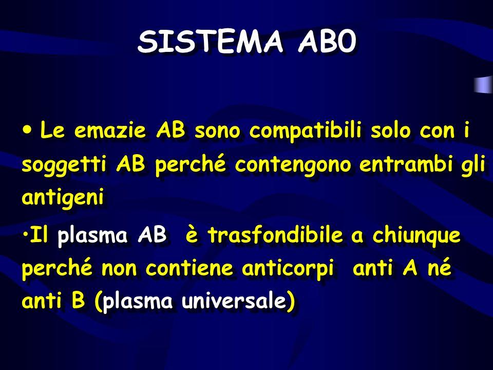 SISTEMA AB0Le emazie AB sono compatibili solo con i soggetti AB perché contengono entrambi gli antigeni.