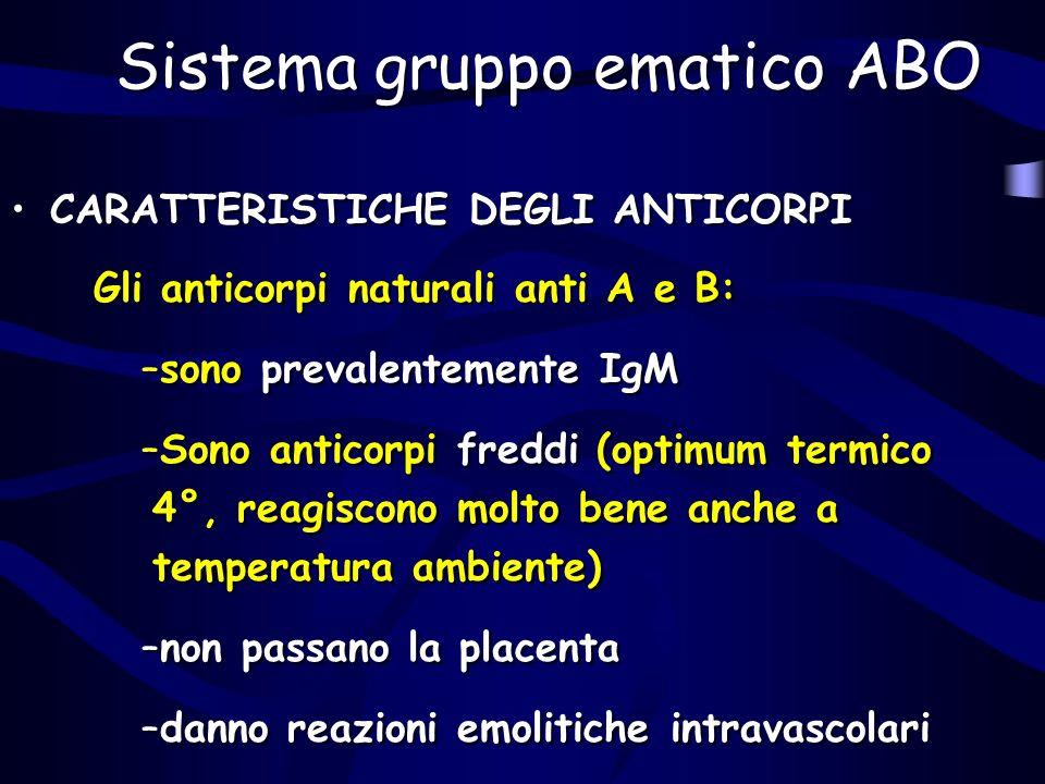 Sistema gruppo ematico ABO