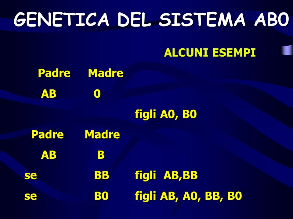 GENETICA DEL SISTEMA AB0