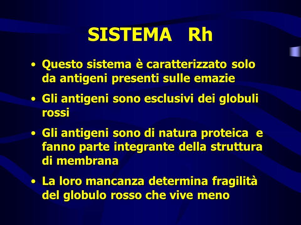SISTEMA RhQuesto sistema è caratterizzato solo da antigeni presenti sulle emazie. Gli antigeni sono esclusivi dei globuli rossi.