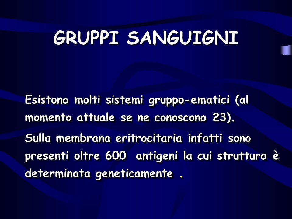 GRUPPI SANGUIGNIEsistono molti sistemi gruppo-ematici (al momento attuale se ne conoscono 23).