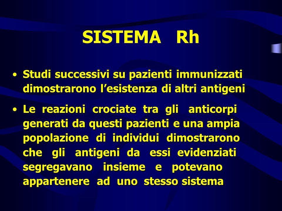SISTEMA Rh Studi successivi su pazienti immunizzati dimostrarono l'esistenza di altri antigeni.