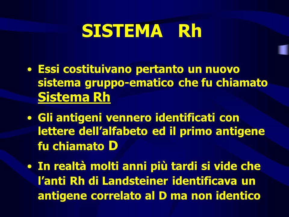 SISTEMA Rh Essi costituivano pertanto un nuovo sistema gruppo-ematico che fu chiamato Sistema Rh.