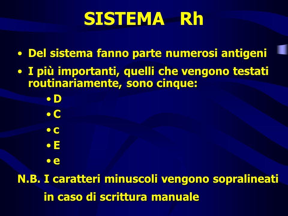 SISTEMA Rh Del sistema fanno parte numerosi antigeni