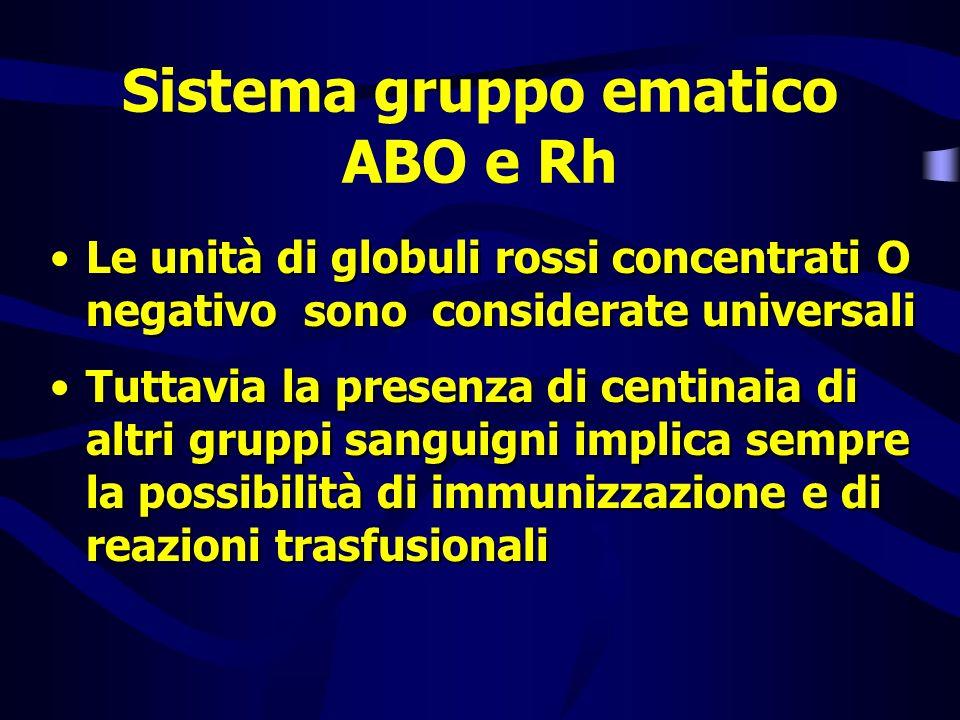 Sistema gruppo ematico ABO e Rh