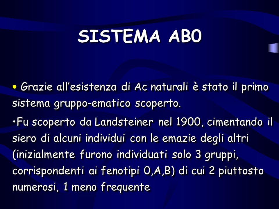 SISTEMA AB0 Grazie all'esistenza di Ac naturali è stato il primo sistema gruppo-ematico scoperto.