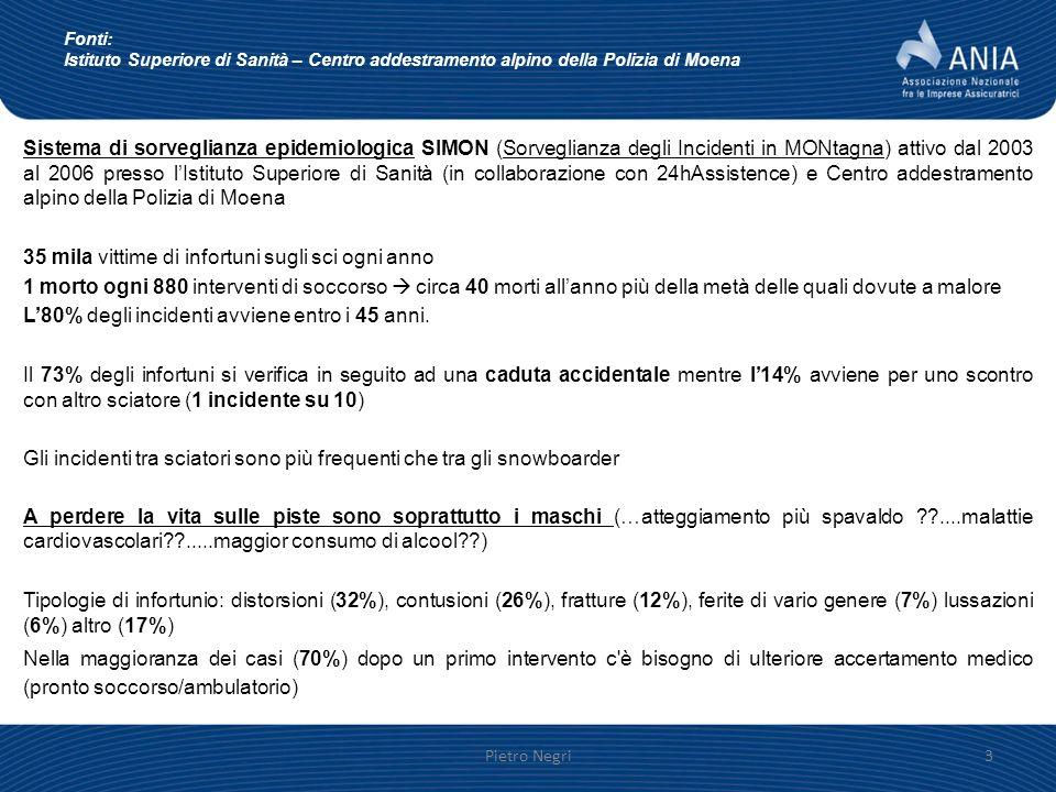 Fonti: Istituto Superiore di Sanità – Centro addestramento alpino della Polizia di Moena