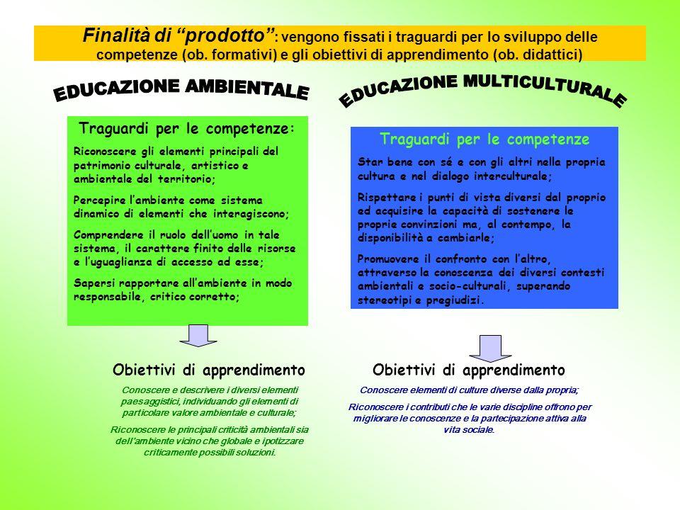 EDUCAZIONE MULTICULTURALE EDUCAZIONE AMBIENTALE