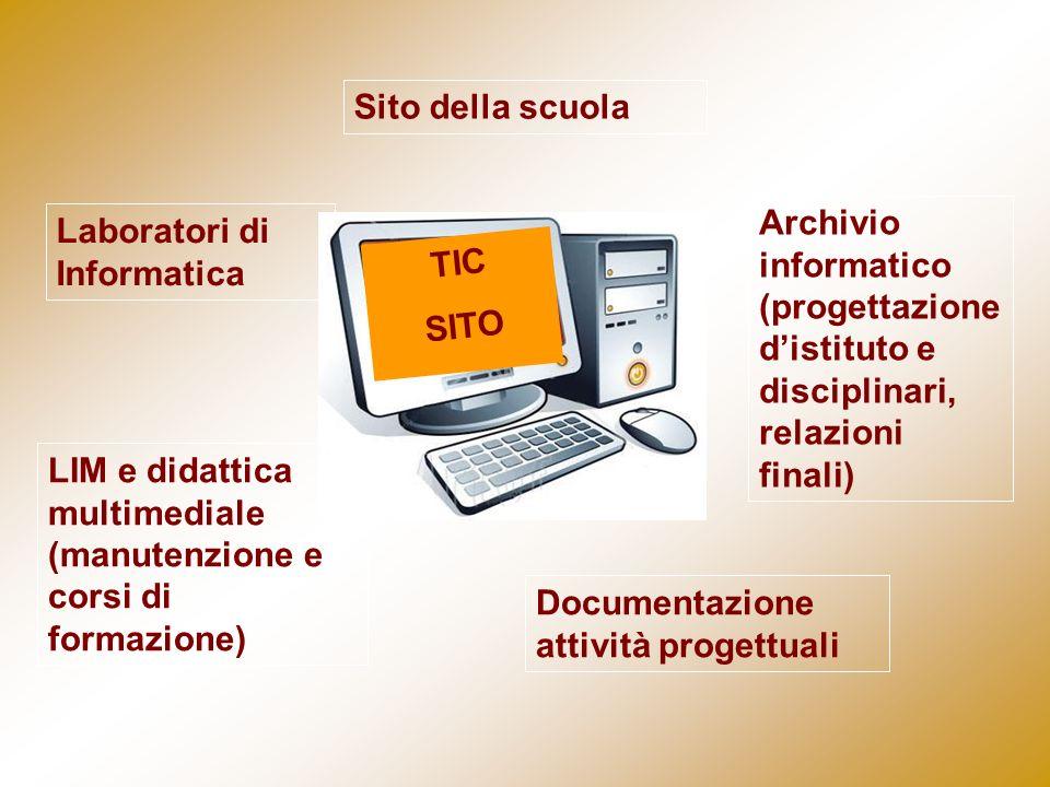 Sito della scuola Archivio informatico (progettazione d'istituto e disciplinari, relazioni finali) Laboratori di Informatica.