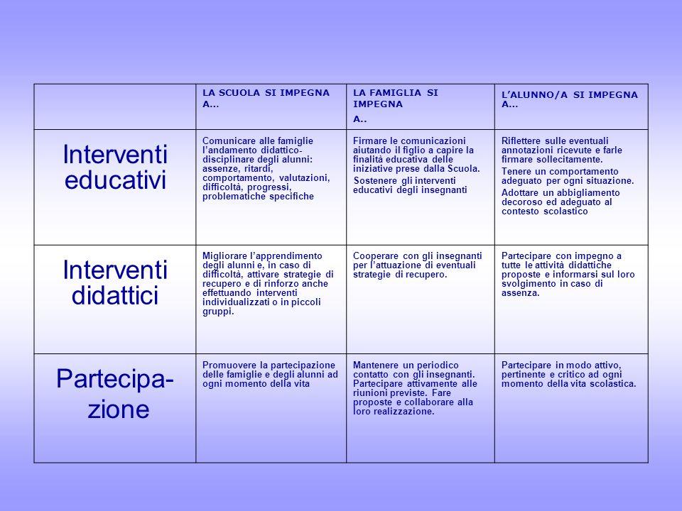 Interventi educativi Interventi didattici Partecipa- zione 9