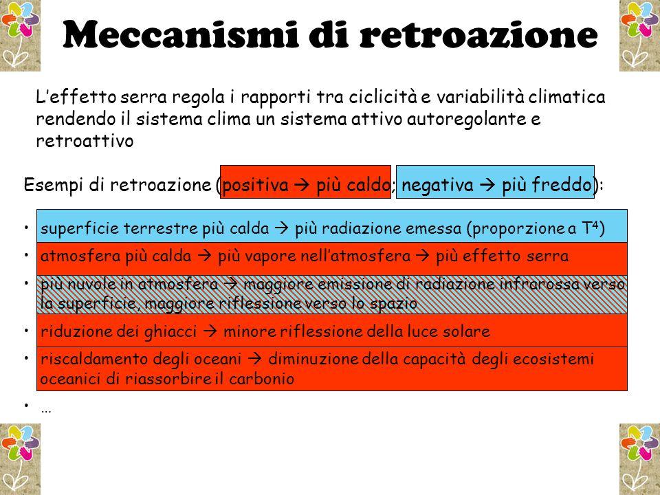 Meccanismi di retroazione