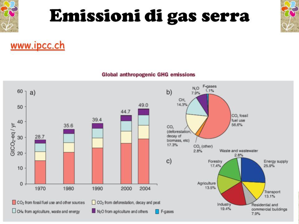 Emissioni di gas serra www.ipcc.ch 7