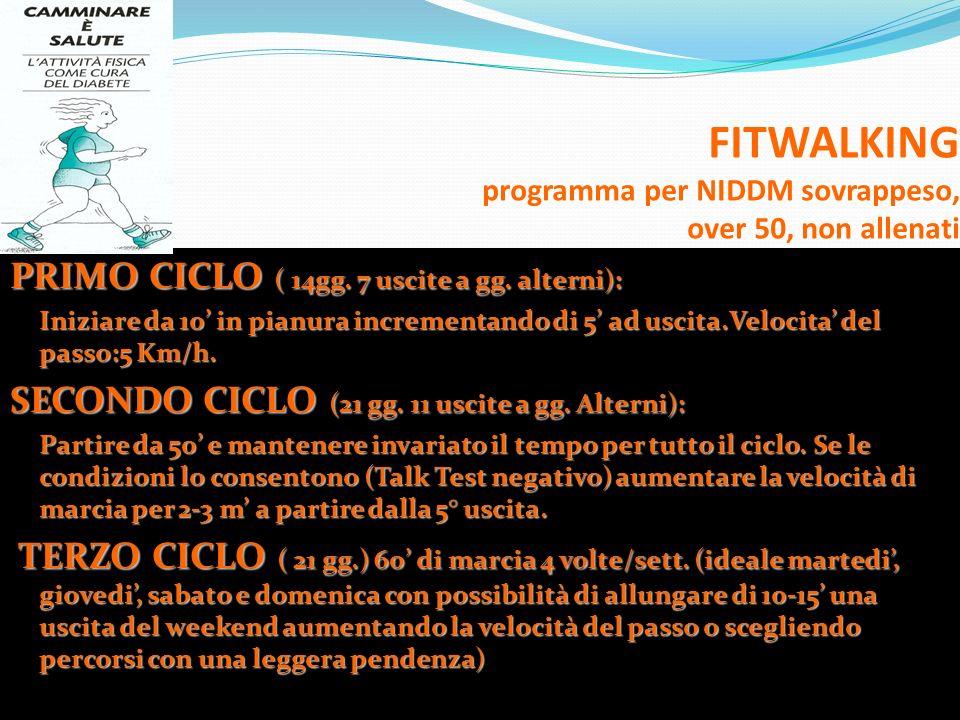 FITWALKING programma per NIDDM sovrappeso, over 50, non allenati