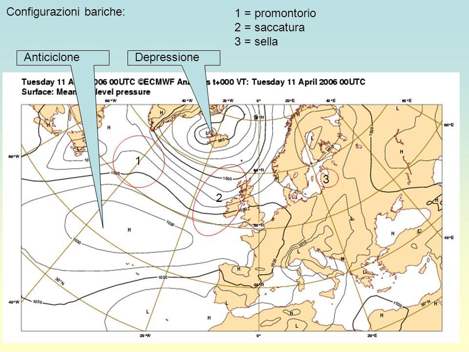 Configurazioni bariche: